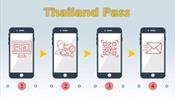 Пропуск в Таиланд