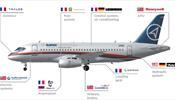 У Sukhoi Superjet 100 сложности с обслуживанием